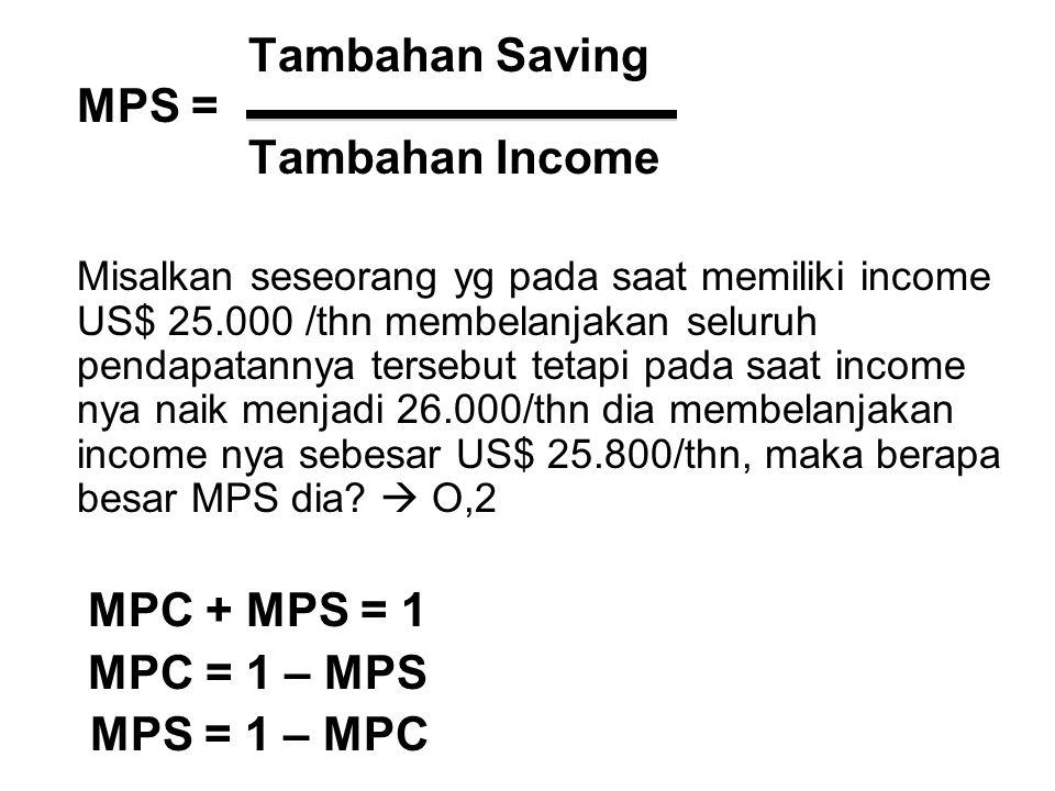 Tambahan Saving MPS = Tambahan Income Misalkan seseorang yg pada saat memiliki income US$ 25.000 /thn membelanjakan seluruh pendapatannya tersebut tetapi pada saat income nya naik menjadi 26.000/thn dia membelanjakan income nya sebesar US$ 25.800/thn, maka berapa besar MPS dia.