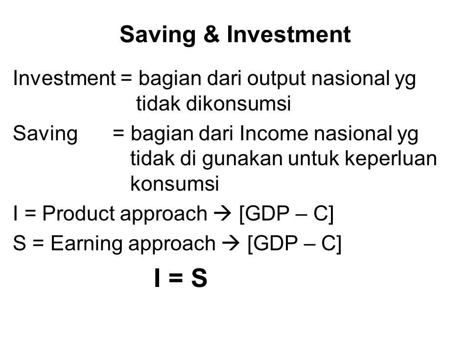 Saving & Investment Investment = bagian dari output nasional yg tidak dikonsumsi Saving = bagian dari Income nasional yg tidak di gunakan untuk keperluan konsumsi I = Product approach  [GDP – C] S = Earning approach  [GDP – C] I = S