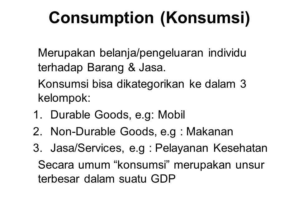 Consumption (Konsumsi) Merupakan belanja/pengeluaran individu terhadap Barang & Jasa.