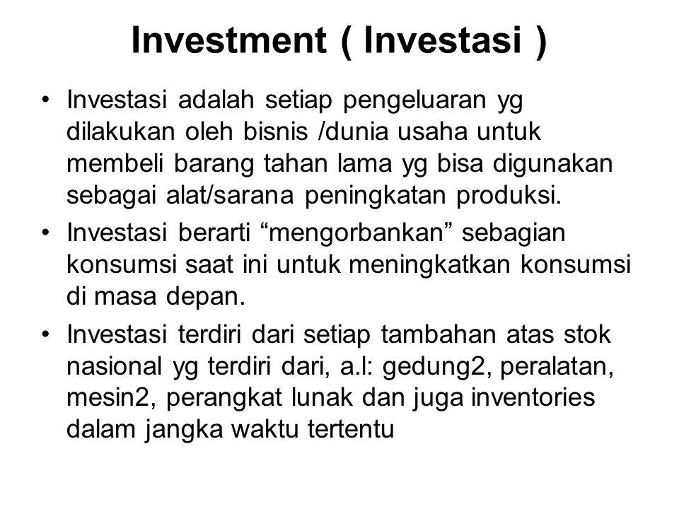 Investment ( Investasi ) Investasi adalah setiap pengeluaran yg dilakukan oleh bisnis /dunia usaha untuk membeli barang tahan lama yg bisa digunakan sebagai alat/sarana peningkatan produksi.