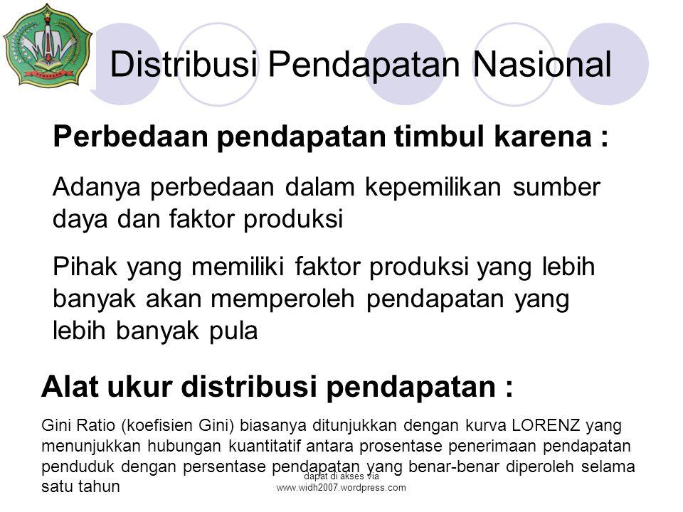 dapat di akses via www.widh2007.wordpress.com Distribusi Pendapatan Nasional Perbedaan pendapatan timbul karena : Adanya perbedaan dalam kepemilikan sumber daya dan faktor produksi Pihak yang memiliki faktor produksi yang lebih banyak akan memperoleh pendapatan yang lebih banyak pula Alat ukur distribusi pendapatan : Gini Ratio (koefisien Gini) biasanya ditunjukkan dengan kurva LORENZ yang menunjukkan hubungan kuantitatif antara prosentase penerimaan pendapatan penduduk dengan persentase pendapatan yang benar-benar diperoleh selama satu tahun