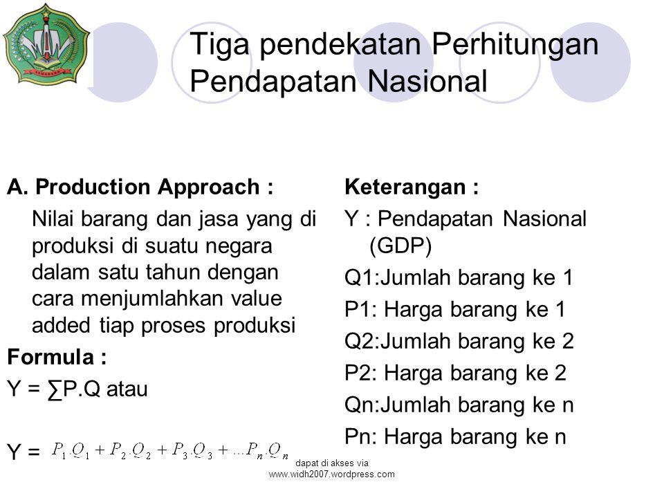 dapat di akses via www.widh2007.wordpress.com Tiga pendekatan Perhitungan Pendapatan Nasional A. Production Approach : Nilai barang dan jasa yang di p