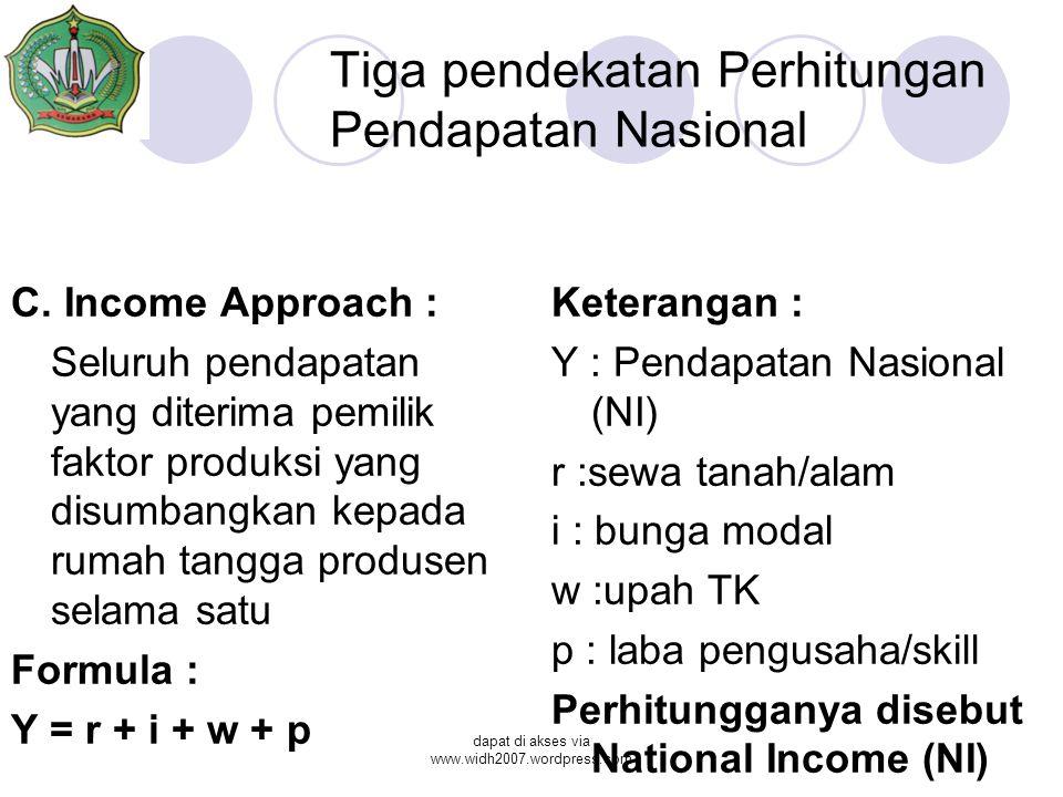 dapat di akses via www.widh2007.wordpress.com Tiga pendekatan Perhitungan Pendapatan Nasional C. Income Approach : Seluruh pendapatan yang diterima pe