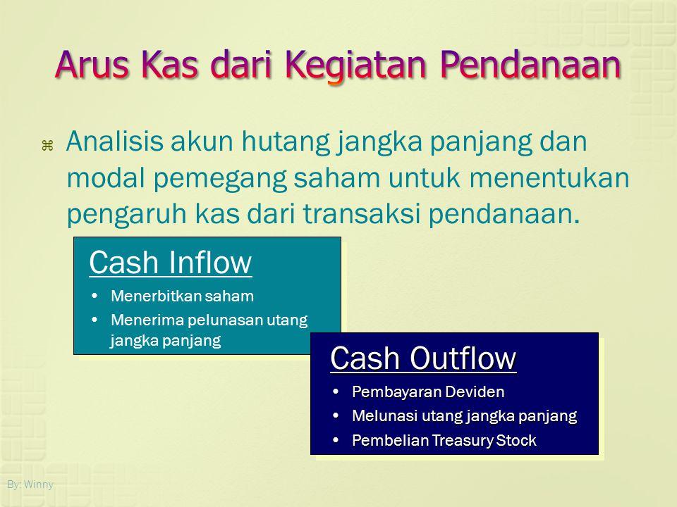  Analisis akun hutang jangka panjang dan modal pemegang saham untuk menentukan pengaruh kas dari transaksi pendanaan. By: Winny Cash Inflow Menerbitk