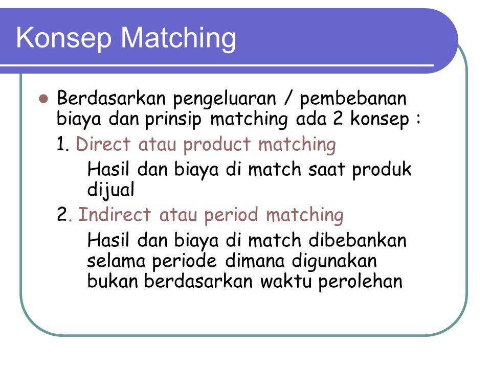 Konsep Matching Berdasarkan pengeluaran / pembebanan biaya dan prinsip matching ada 2 konsep : 1.