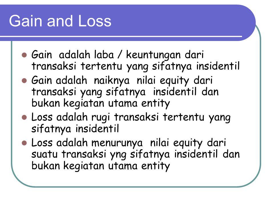 Pengakuan Penghasilan Kapan revenue dianggap sebagai penghasilan 4 Alternatif pengakuan penghasilan a.