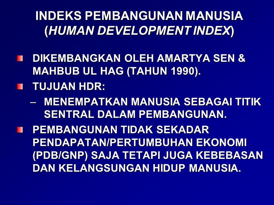 INDEKS PEMBANGUNAN MANUSIA (HUMAN DEVELOPMENT INDEX) DIKEMBANGKAN OLEH AMARTYA SEN & MAHBUB UL HAG (TAHUN 1990). TUJUAN HDR: –MENEMPATKAN MANUSIA SEBA