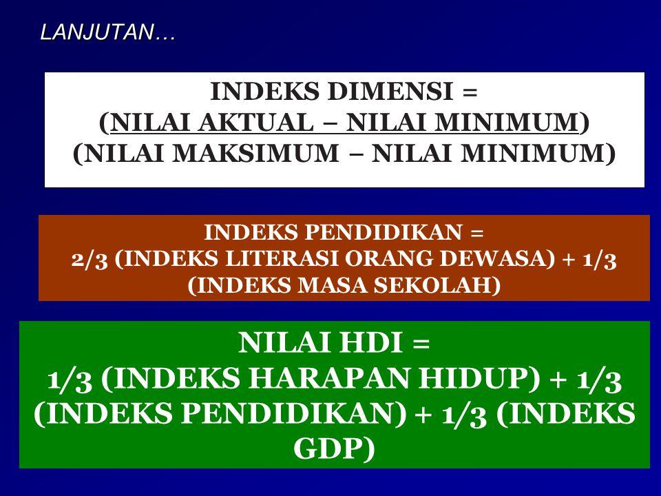 LANJUTAN… INDEKS DIMENSI = (NILAI AKTUAL − NILAI MINIMUM) (NILAI MAKSIMUM − NILAI MINIMUM) INDEKS PENDIDIKAN = 2/3 (INDEKS LITERASI ORANG DEWASA) + 1/