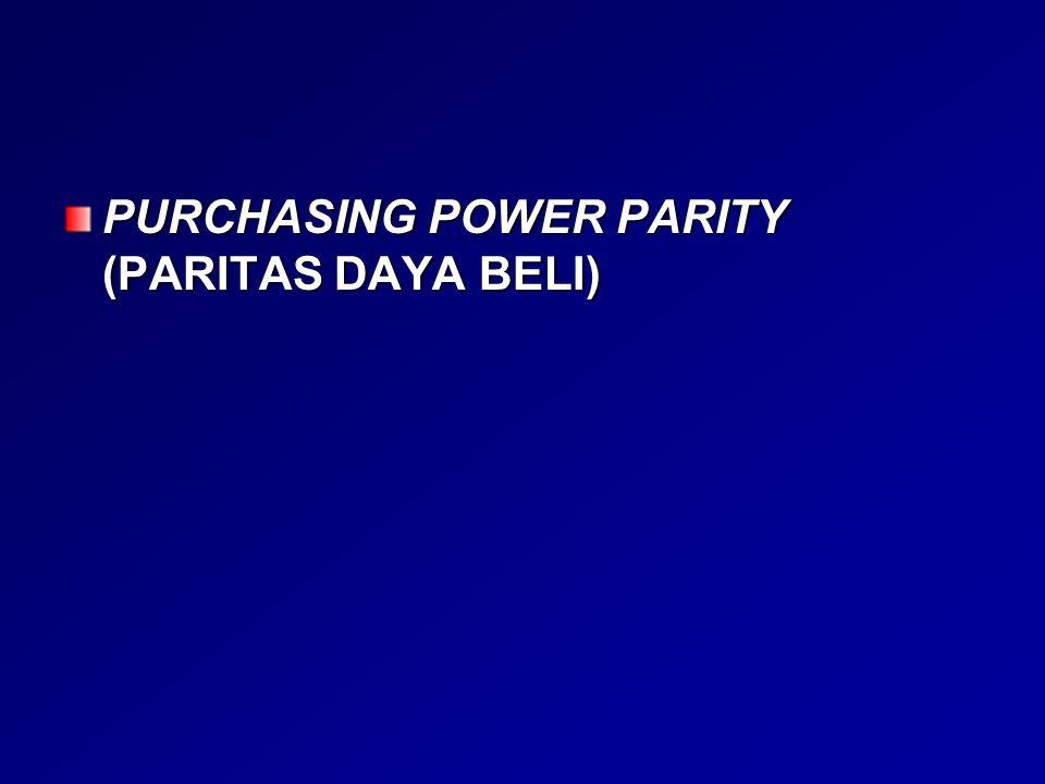 PURCHASING POWER PARITY (PARITAS DAYA BELI)