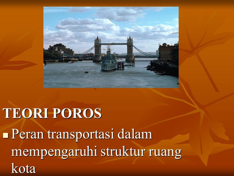 TEORI POROS Peran transportasi dalam mempengaruhi struktur ruang kota Peran transportasi dalam mempengaruhi struktur ruang kota