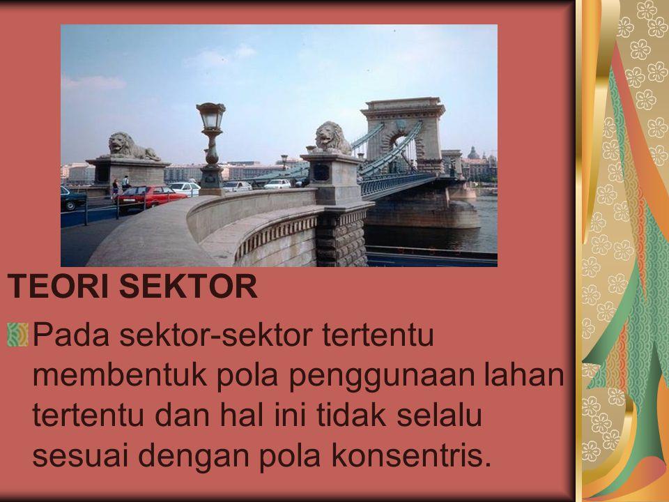 MODEL TEORI SEKTOR (HOMER HOYT)