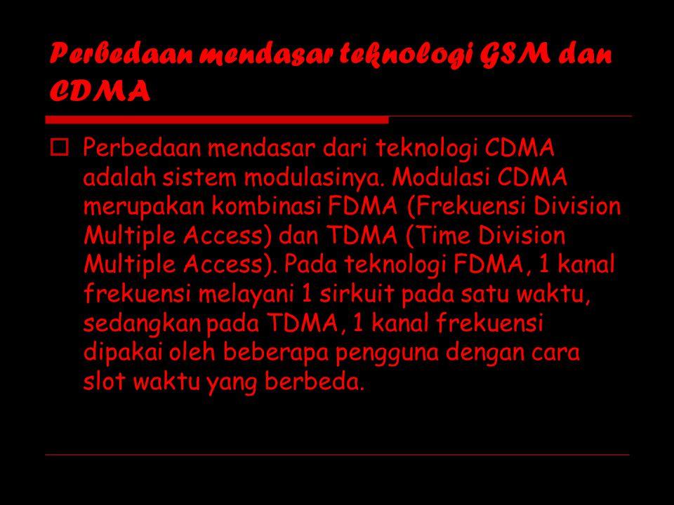 PERBANDINGAN CDMA DAN GSM