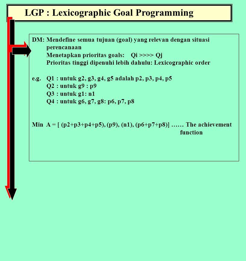LGP : Lexicographic Goal Programming DM: Mendefine semua tujuan (goal) yang relevan dengan situasi perencanaan Menetapkan prioritas goals: Qi >>>> Qj Prioritas tinggi dipenuhi lebih dahulu: Lexicographic order e.g.