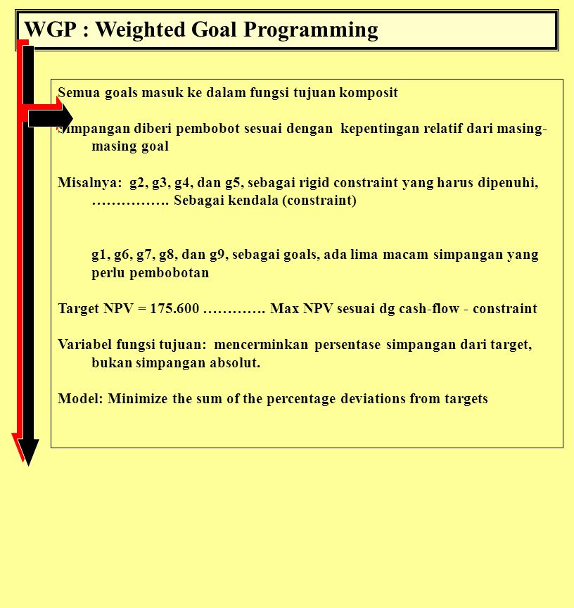 WGP : Weighted Goal Programming Semua goals masuk ke dalam fungsi tujuan komposit Simpangan diberi pembobot sesuai dengan kepentingan relatif dari masing- masing goal Misalnya: g2, g3, g4, dan g5, sebagai rigid constraint yang harus dipenuhi, …………….