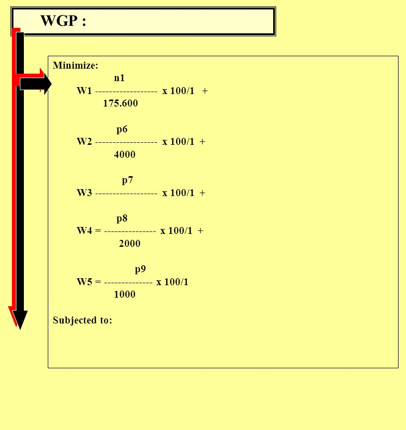 WGP : Minimize: n1 W1 ------------------ x 100/1 + 175.600 p6 W2 ------------------ x 100/1 + 4000 p7 W3 ------------------ x 100/1 + p8 W4 = --------------- x 100/1 + 2000 p9 W5 = -------------- x 100/1 1000 Subjected to: