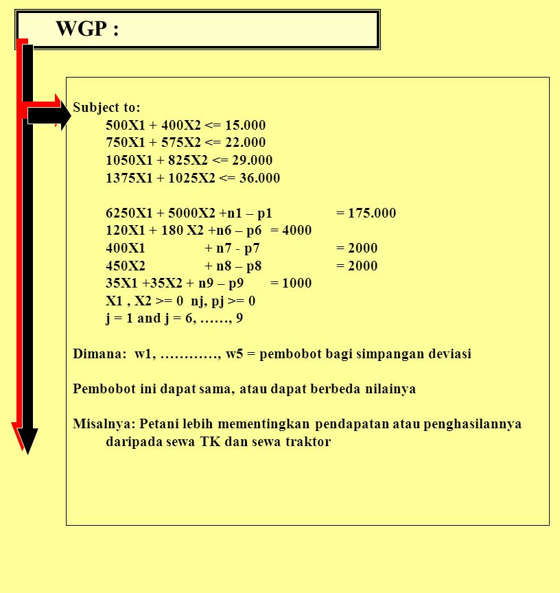 WGP : Subject to: 500X1 + 400X2 <= 15.000 750X1 + 575X2 <= 22.000 1050X1 + 825X2 <= 29.000 1375X1 + 1025X2 <= 36.000 6250X1 + 5000X2 +n1 – p1 = 175.00