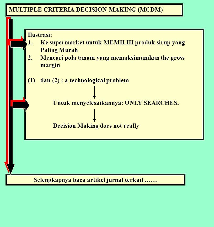 MULTIPLE CRITERIA DECISION MAKING (MCDM) Ilustrasi: 1.Ke supermarket untuk MEMILIH produk sirup yang Paling Murah 2.Mencari pola tanam yang memaksimumkan the gross margin (1)dan (2) : a technological problem Untuk menyelesaikannya: ONLY SEARCHES.