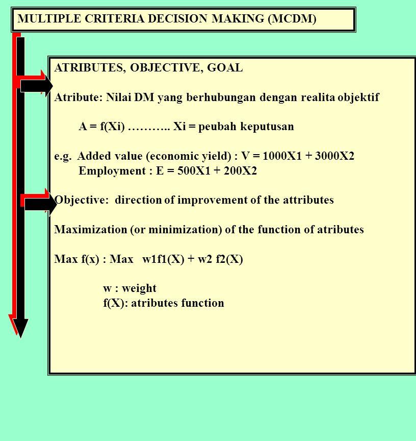 MULTIPLE CRITERIA DECISION MAKING (MCDM) ATRIBUTES, OBJECTIVE, GOAL Atribute: Nilai DM yang berhubungan dengan realita objektif A = f(Xi) ………..