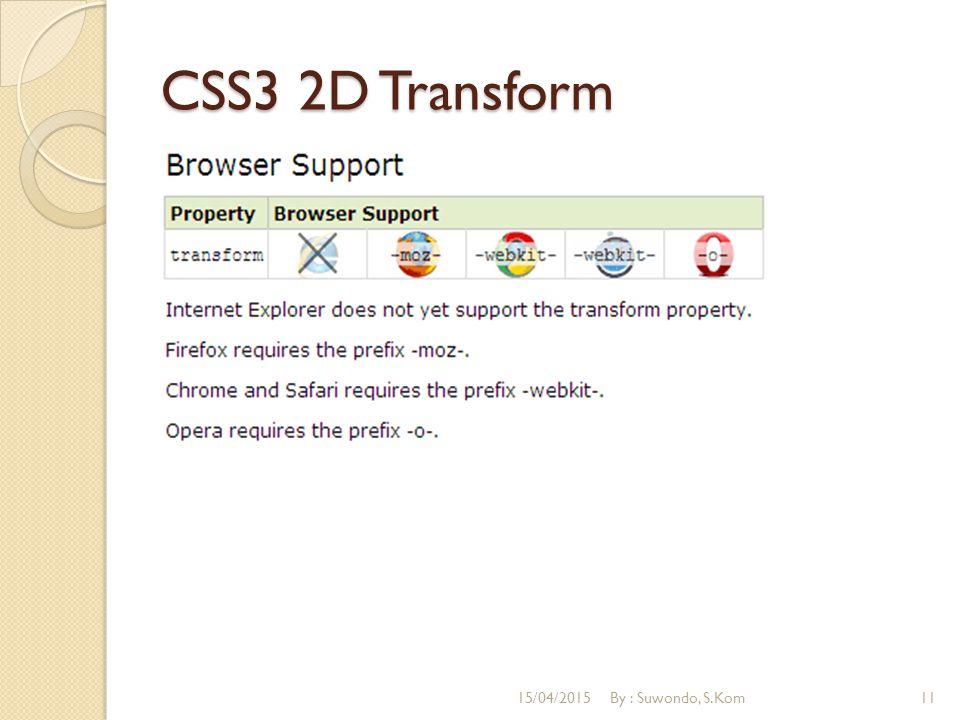 CSS3 2D Transform 15/04/2015By : Suwondo, S.Kom11