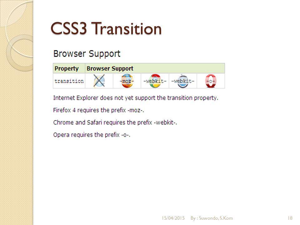 CSS3 Transition 15/04/2015By : Suwondo, S.Kom18