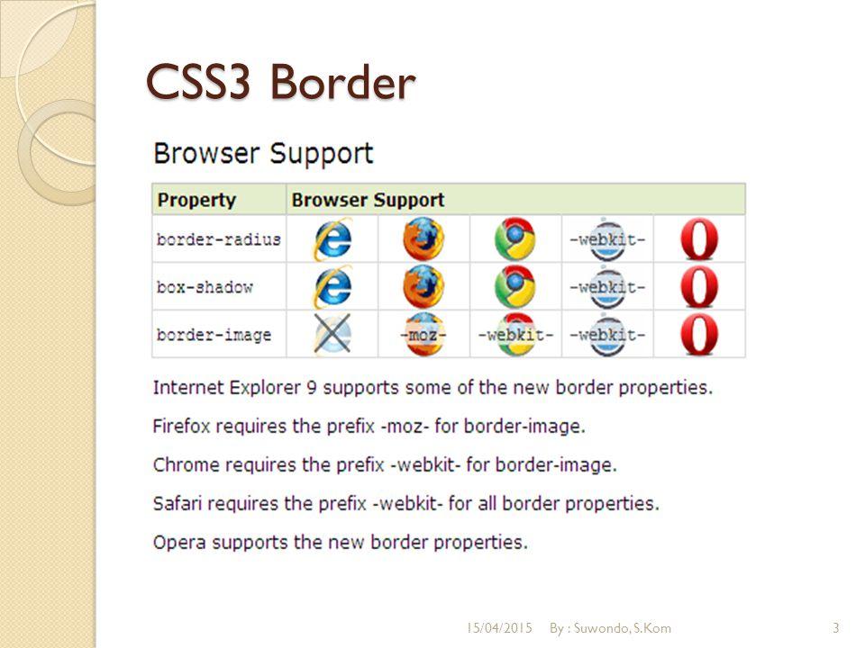 CSS3 Border 15/04/2015By : Suwondo, S.Kom3
