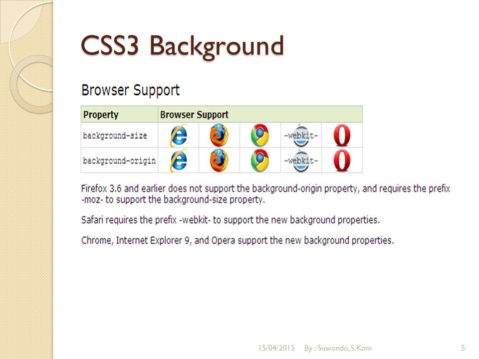 CSS3 Background 15/04/2015By : Suwondo, S.Kom5