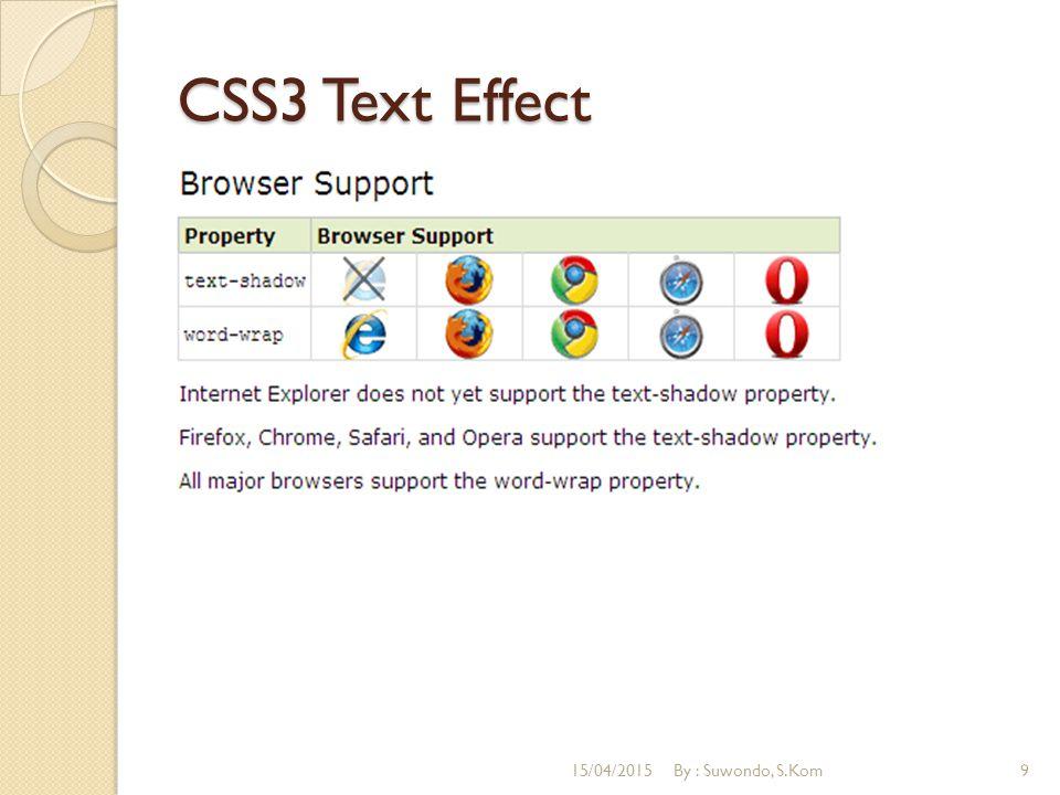CSS3 Multiple Column 15/04/2015By : Suwondo, S.Kom20