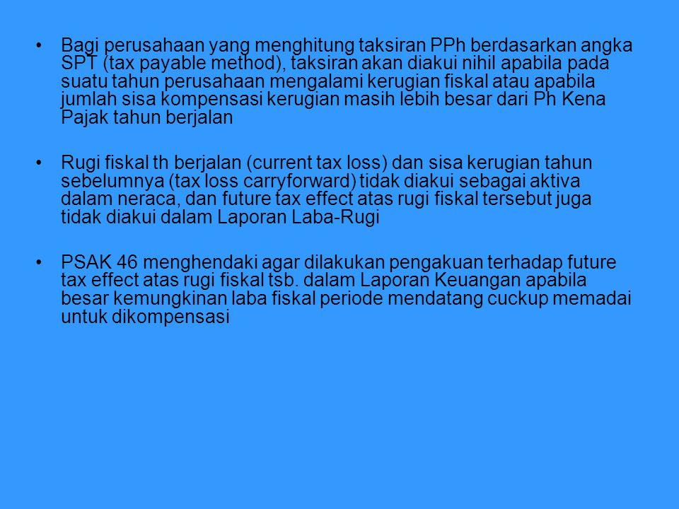 PT ABC Accounting Profit Vs Taxable Profit 1999 *) asumsi: premi asuransi 10,000 yang dibayar tgl.