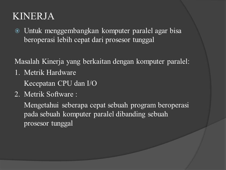 KINERJA  Untuk menggembangkan komputer paralel agar bisa beroperasi lebih cepat dari prosesor tunggal Masalah Kinerja yang berkaitan dengan komputer paralel: 1.