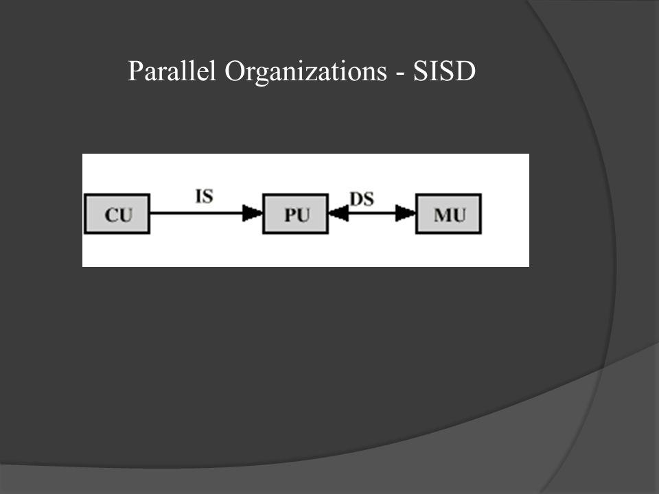 KOMBINASI MULTIPROSESOR DENGAN MULTIKOMPUTER 1.Rancangan yang dapat diskalakan 2.