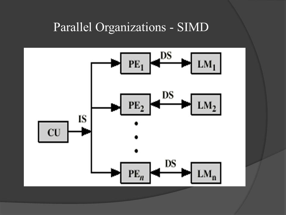 MISD (Multiple Instruction Stream, Single Data Stream)  Satu Aliran Instruksi  Banyak Aliran Data  Belum dapat diimplementasikan dengan baik