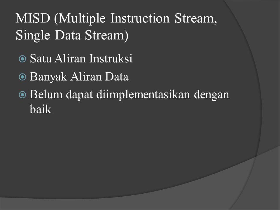 MIMD (Multiple Instruction Stream, Multiple Data Stream)  Terdiri dari sejumlah set prosesor  Terdiri dari sejumla hset data yang berbeda Yang termasuk MIMD 1.