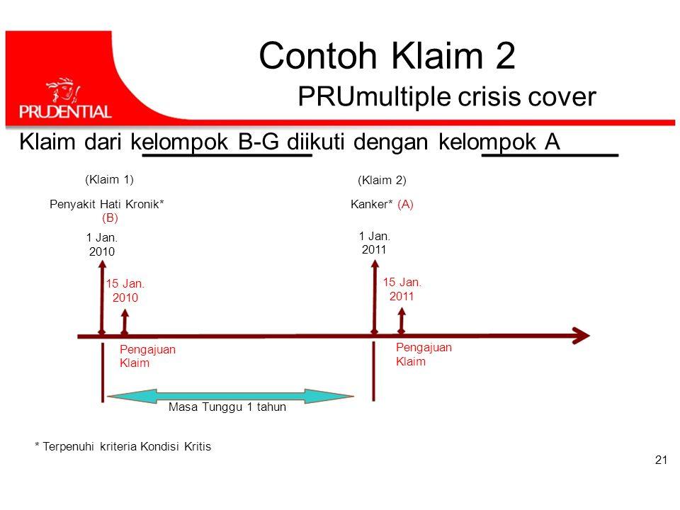 Contoh Klaim 2 PRUmultiple crisis cover Klaim dari kelompok B-G diikuti dengan kelompok A (Klaim 1) (Klaim 2) Penyakit Hati Kronik* Kanker* (A) (B) 1