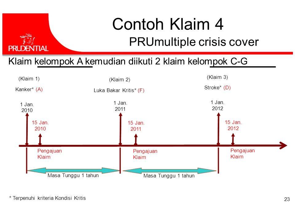 Contoh Klaim 4 PRUmultiple crisis cover Klaim kelompok A kemudian diikuti 2 klaim kelompok C-G (Klaim 3) (Klaim 1) (Klaim 2) Stroke* (D) Kanker* (A) L