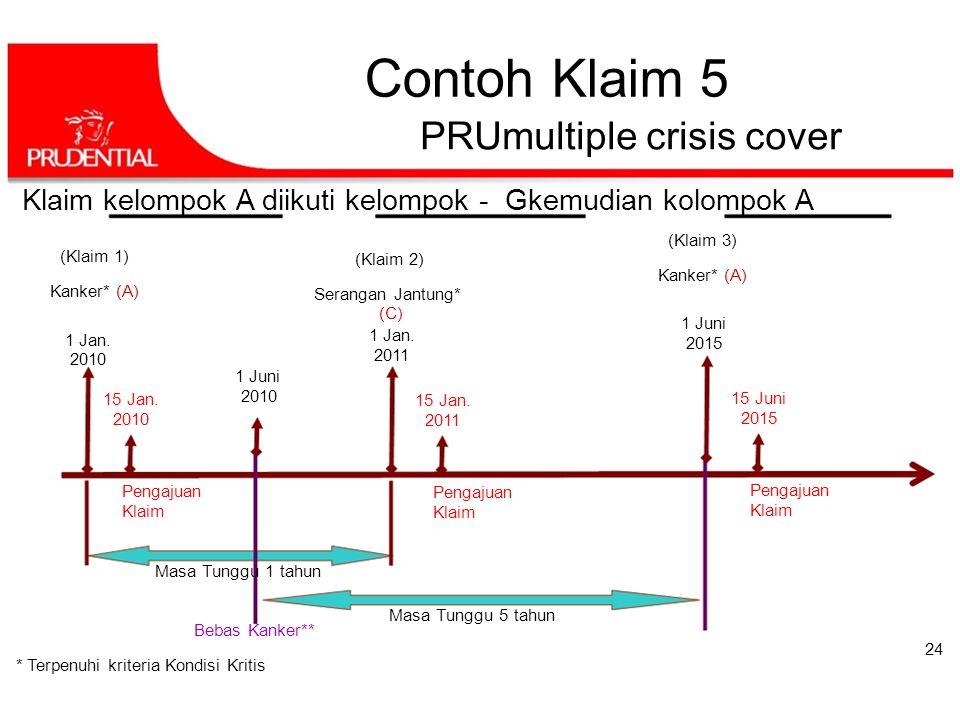 Contoh Klaim 5 PRUmultiple crisis cover Klaim kelompok A diikuti kelompok - Gkemudian kolompok A (Klaim 3) (Klaim 1) (Klaim 2) Kanker* (A) Serangan Ja