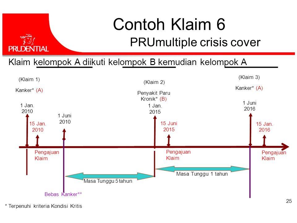 Contoh Klaim 6 PRUmultiple crisis cover Klaim kelompok A diikuti kelompok B kemudian kelompok A (Klaim 3) (Klaim 1) (Klaim 2) Kanker* (A) Penyakit Par