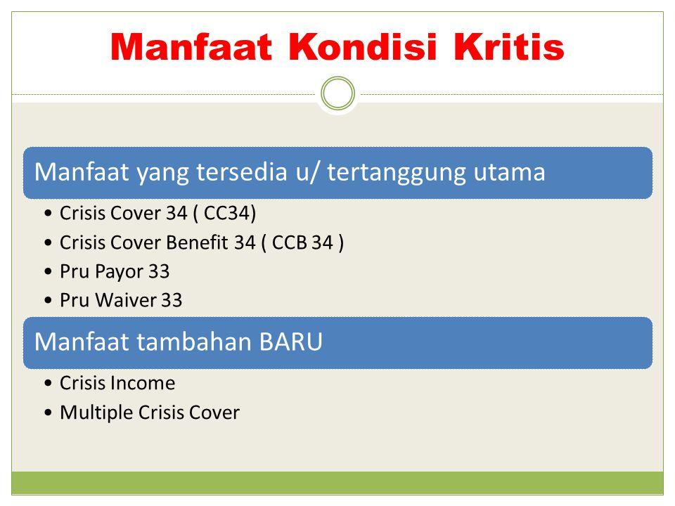 Manfaat Kondisi Kritis Manfaat yang tersedia u/ tertanggung utama Crisis Cover 34 ( CC34) Crisis Cover Benefit 34 ( CCB 34 ) Pru Payor 33 Pru Waiver 3
