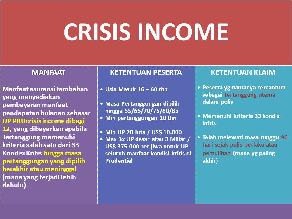 CRISIS INCOMEMANFAAT Manfaat asuransi tambahan yang menyediakan pembayaran manfaat pendapatan bulanan sebesar UP PRUcrisis income dibagi 12, yang diba