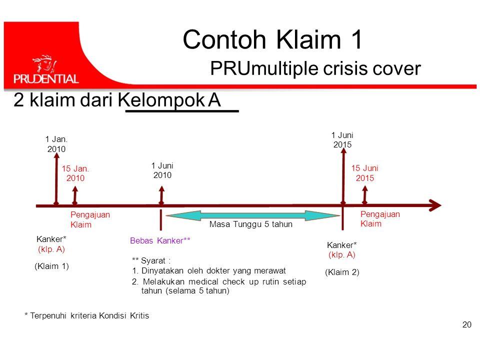 Contoh Klaim 1 PRUmultiple crisis cover 2 klaim dari Kelompok A 1 Juni 1 Jan. 2015 2010 1 Juni 15 Jan. 15 Juni 2010 2015 Pengajuan Klaim Masa Tunggu 5