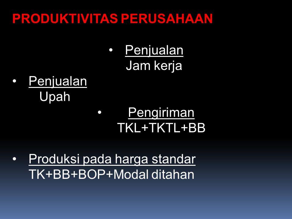 PRODUKTIVITAS PERUSAHAAN Penjualan Jam kerja Penjualan Upah Pengiriman TKL+TKTL+BB Produksi pada harga standar TK+BB+BOP+Modal ditahan
