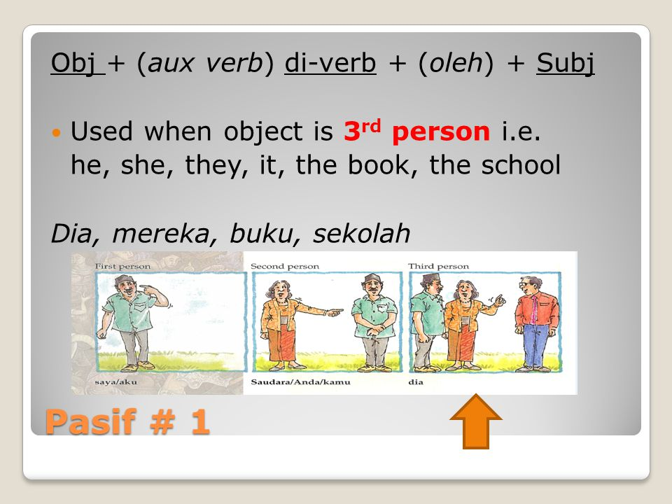 Pasif # 1 Obj + (aux verb) di-verb + (oleh) + Subj Used when object is 3 rd person i.e. he, she, they, it, the book, the school Dia, mereka, buku, sek