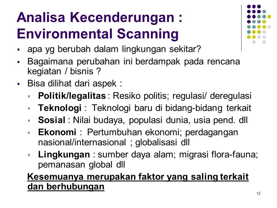 12 Analisa Kecenderungan : Environmental Scanning  apa yg berubah dalam lingkungan sekitar?  Bagaimana perubahan ini berdampak pada rencana kegiatan