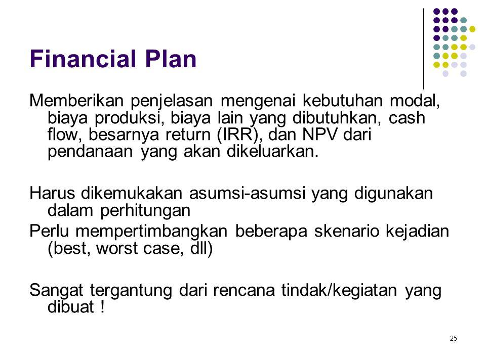 25 Financial Plan Memberikan penjelasan mengenai kebutuhan modal, biaya produksi, biaya lain yang dibutuhkan, cash flow, besarnya return (IRR), dan NPV dari pendanaan yang akan dikeluarkan.