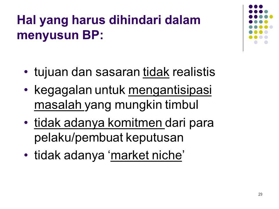 29 Hal yang harus dihindari dalam menyusun BP: tujuan dan sasaran tidak realistis kegagalan untuk mengantisipasi masalah yang mungkin timbul tidak adanya komitmen dari para pelaku/pembuat keputusan tidak adanya 'market niche'