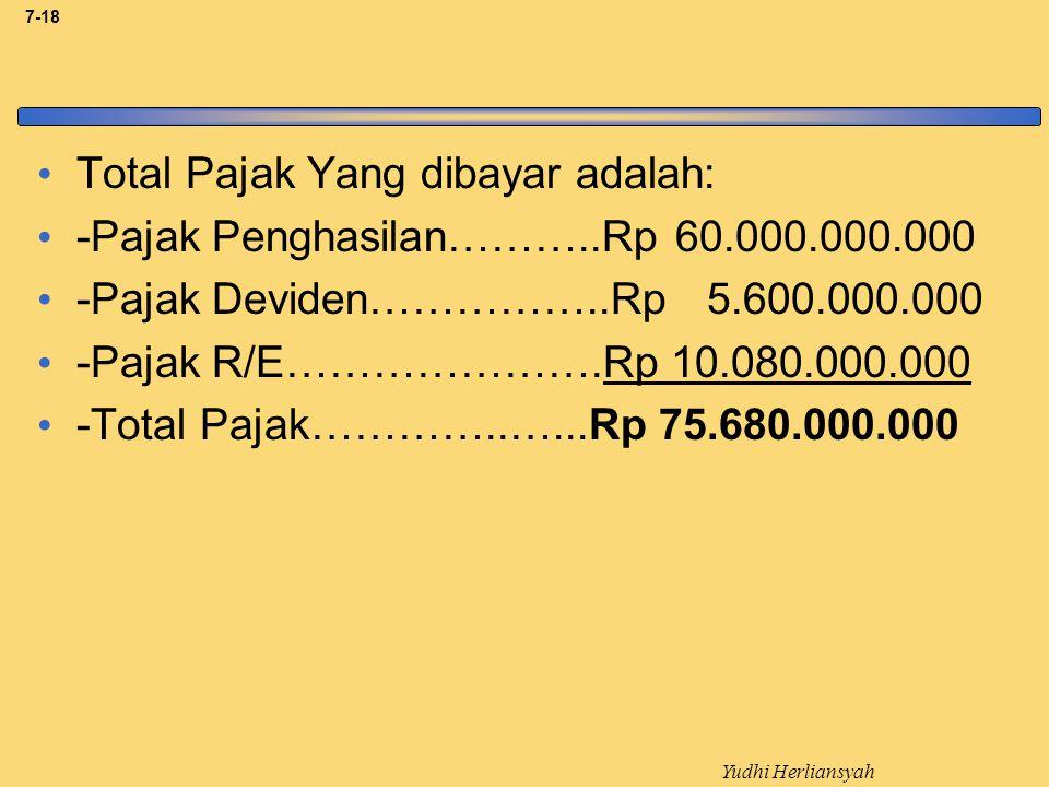 Yudhi Herliansyah 7-18 Total Pajak Yang dibayar adalah: -Pajak Penghasilan………..Rp 60.000.000.000 -Pajak Deviden……………..Rp 5.600.000.000 -Pajak R/E………………….Rp 10.080.000.000 -Total Pajak…………..…...Rp 75.680.000.000