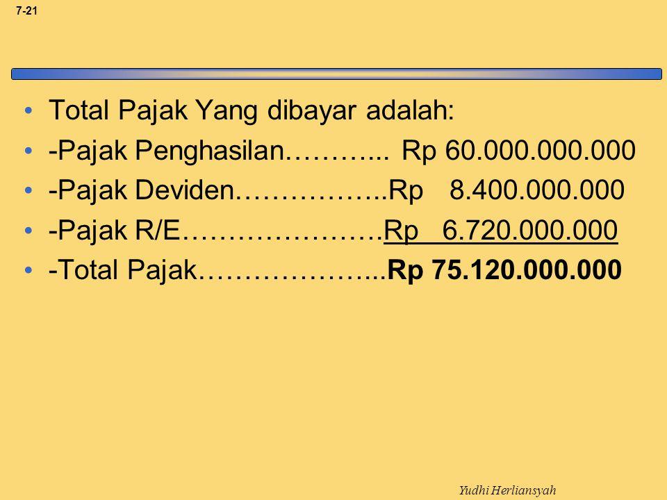 Yudhi Herliansyah 7-21 Total Pajak Yang dibayar adalah: -Pajak Penghasilan………...