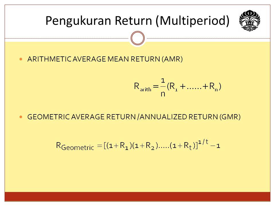 Pengukuran Return (Multiperiod) ARITHMETIC AVERAGE MEAN RETURN (AMR) GEOMETRIC AVERAGE RETURN /ANNUALIZED RETURN (GMR)
