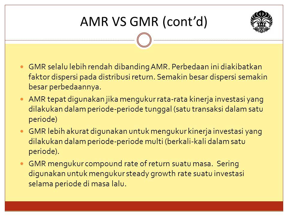 AMR VS GMR (cont'd) GMR selalu lebih rendah dibanding AMR.