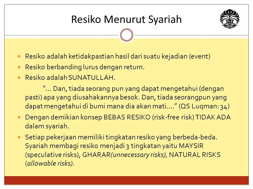 Resiko Menurut Syariah Resiko adalah ketidakpastian hasil dari suatu kejadian (event) Resiko berbanding lurus dengan return.