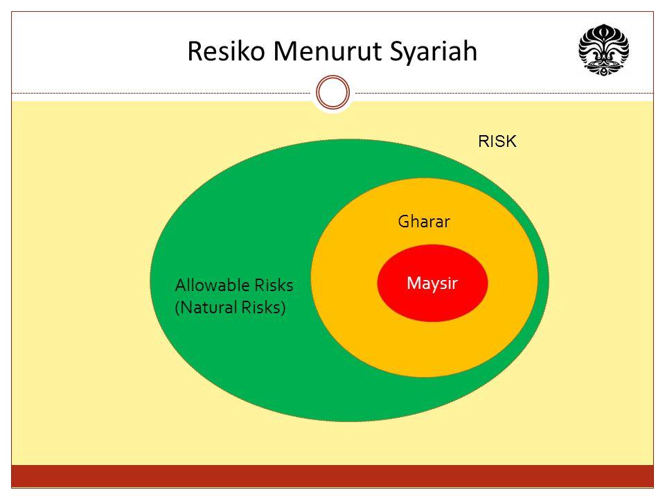 Resiko Menurut Syariah A Gharar Maysir Allowable Risks (Natural Risks) RISK